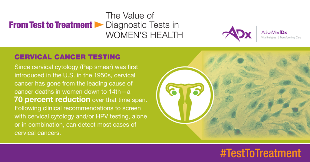 Test To Treatment: The Value Of Diagnostic Tests In Women's Health Graphic cervical cancer testing